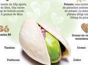 Beneficios para salud comer pistachos