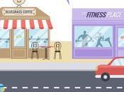 comercio local suma digitalización marketing proximidad