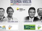 Análisis segunda vuelta Elecciones Ecuador 2017: Balotaje años.