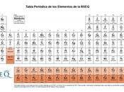 nueva tabla periódica aprobada IUPAC