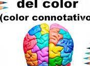 Descubre Cuál Color Personalidad