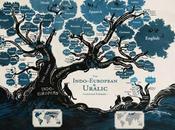 ¿Por inglés debería ser) idioma universal?