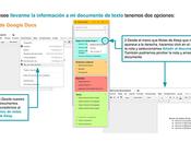 Ejemplo práctico Google Keep aprendizaje basado proyectos