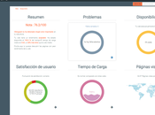 Vikinguard: Monitoriza blog gratis
