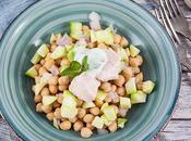 Ensalada garbanzos, calabacín pechuga pollo salsa yogur