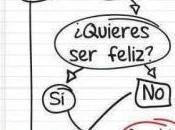 (nueva) Fórmula Felicidad
