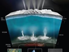 Condiciones para vida Encélado