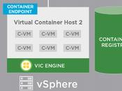 Liberado VMware vSphere Integrated Containers