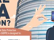 ¿Qué significa GDPR para protección datos nivel mundial?