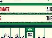 Actualidad: Llega Primavera Bars, Heineken® Sound