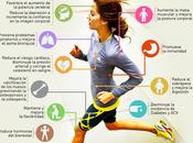Ejercicio físico beneficios sobre cerebro