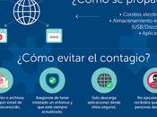 ¿Qué ransomware? Cómo prevenirlo