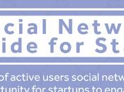 Consejos para hacer crecer startup usando medios sociales