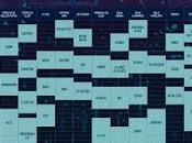 Horarios Ballantine's True Music Festival, suma Lori Meyers, Agorazein, Delorean L.A.