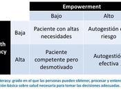 Paciente experto, empowerment