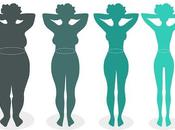 Perder peso SOP: plan alimentación para síndrome ovario poliquístico
