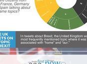 emociones expresadas Twitter relacionadas Unión Europea negativas