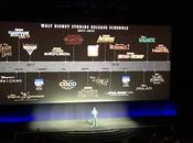 Estas serán nuevas películas Disney para 2018 2019