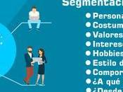 Cómo Hacer Estrategia Email Marketing Efectiva
