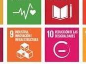 Desarrollo sostenible Onda Regional Murcia