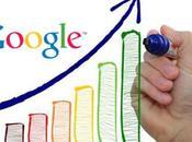Cómo Hacer Google Tome Enserio Sitio Tráfico?