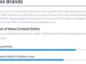 medios sociales promocionan mejor contenidos noticias sitios creadores