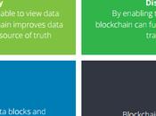 Cómo blockchain transformará sanidad