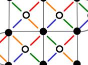 ¿Google está punto construir primer qubit mundo?