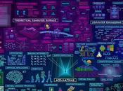 mapa informática