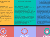 Tipos MOOC #infografia #infographic #education