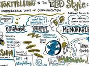 leyes inquebrantables comunicación, storytelling estilo