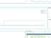 GTOP Cómo monitorizar recursos linux desde terminal