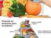 Alimentos Para Diabéticos. Guía Definitiva] Capítulos