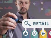 Evolución sector Retail