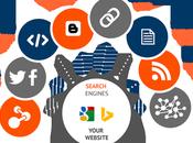 page -Posicionamiento Google