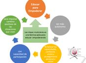 perspectivas para mejor calidad educativa XXI.