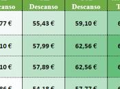 Tabla Salarial Campo Jaén 2017-2018