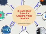 Algunas mejores herramientas para crear videolecciones