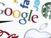 Employer Branding explicado: Qué, Cómo Porqué