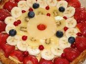 Tartas Frutas
