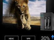 ASUStor conexión USB-C, Gigabit Ethernet, HDMI reproducción