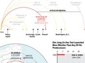 huffpostgraphics:Here's visual guide North Korea's missile...