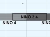 fenómeno Niña está actualmente máximo eventualmente debilitará hacia fase neutral. ¿Qué espera próximos meses?