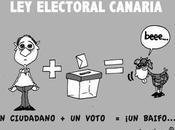 paso atrás reforma electoral