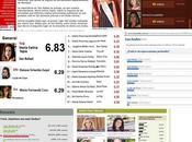 Rafael llega primero elección online Reina