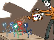 Cómo utilizar redes sociales para correcta atención cliente