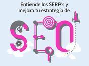 Entender SERP's ayudará mejorar estrategia