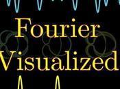 Introducción visual transformada Fourier