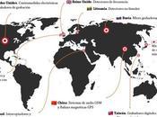 reparten principales fabricantes dispositivos espionaje mundo