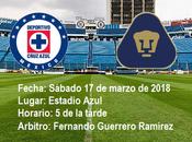 Pronosticos Cruz Azul Pumas jornada futbol mexicano